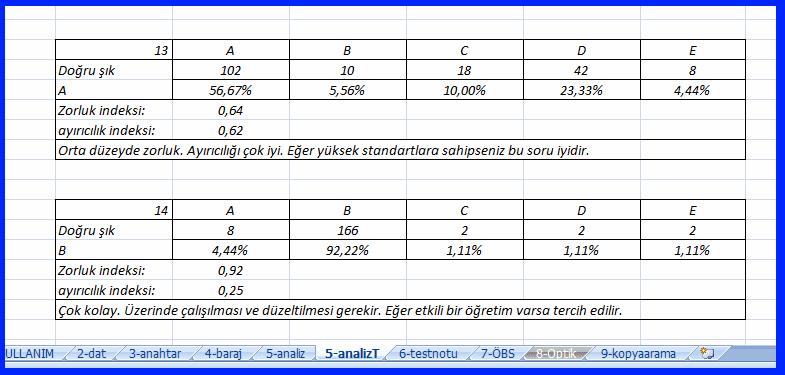 Sınav Analiz Sistemi