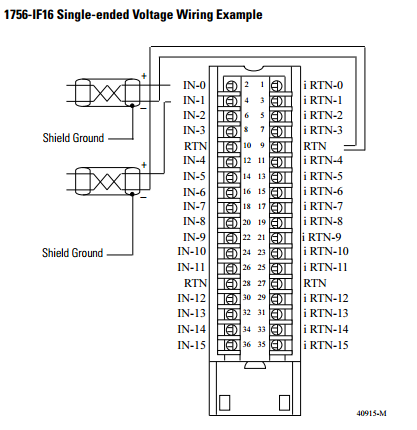 Plc Input Card Wiring Diagram