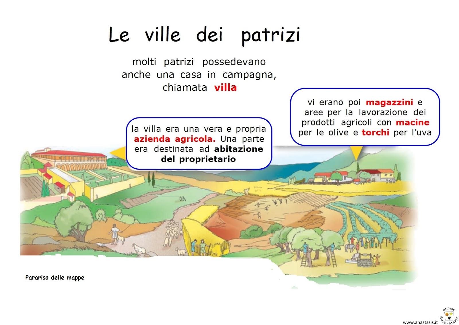 Le case dei romani lessons tes teach for Grandi planimetrie per le case