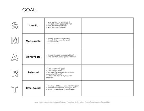 Pathways to Employment Blog: Goal Setting Worksheet