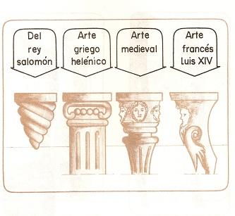 muebles domoticos: dibujo de muebles - Dibujo De Muebles