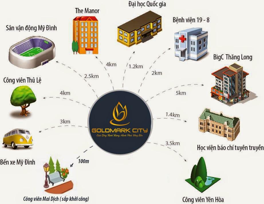Vị trí dự án chung cư Goldmark city