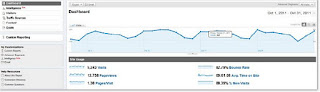 Google Analytics screen preview
