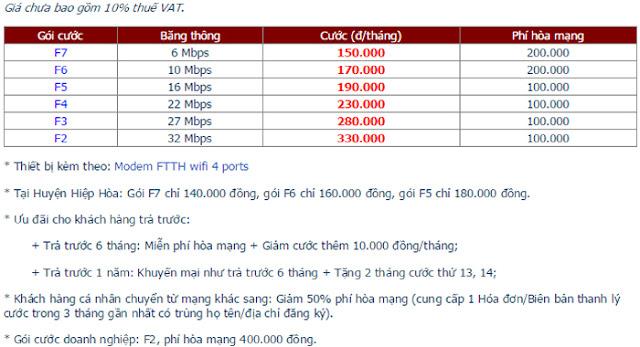 Đăng Ký Lắp Mạng Wifi FPT Bắc Giang 2