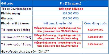 Chuyển ADSL sang cáp quang VNPT