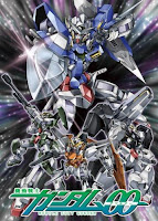 Download Mobile Suit Gundam 00