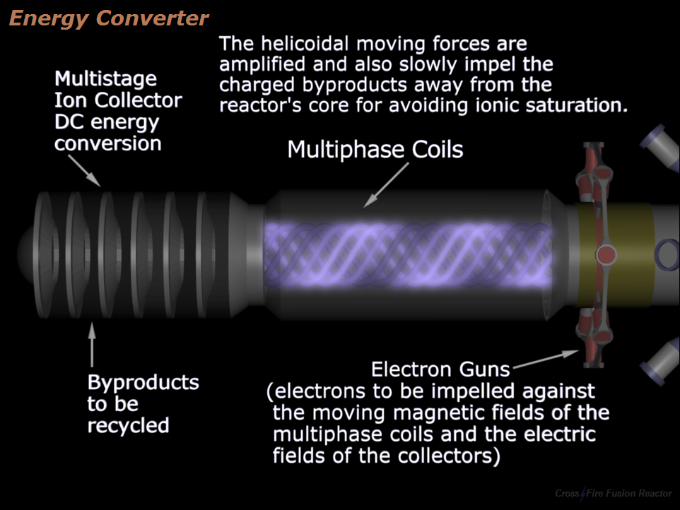 Nuclear Fusion Reactor - Energy Converter