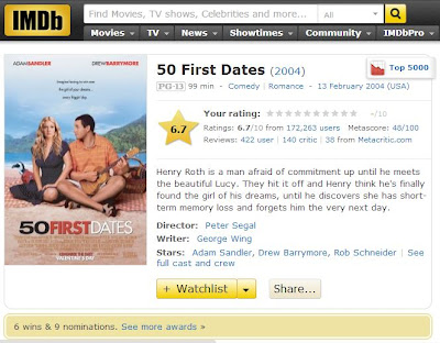 First Dates Movie Download In Hindi Mb