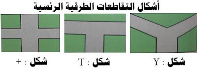 مختلف أشكال التقاطعات الطرقية الرئسية