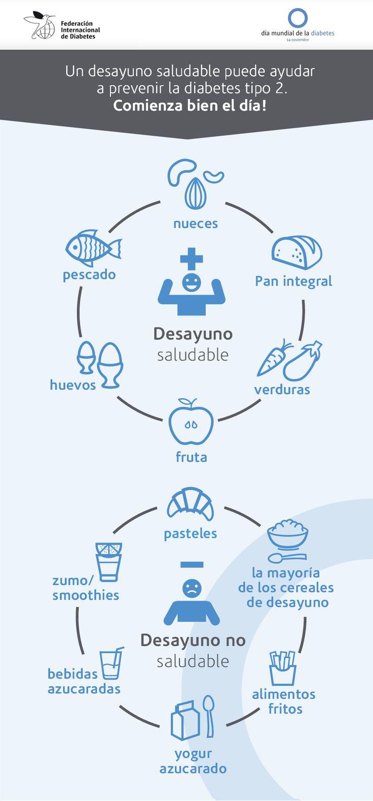 Desayuno saludable - Diabetes tipo 2