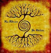 La astrología psicológica: un lenguaje de energías