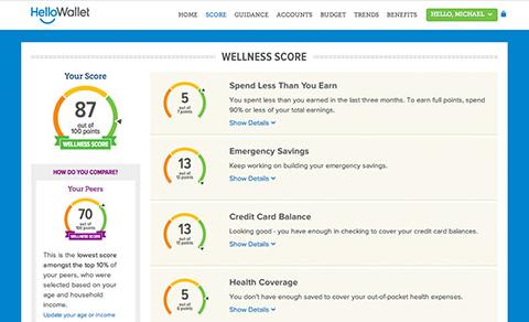 Wellness Score de KeyBank