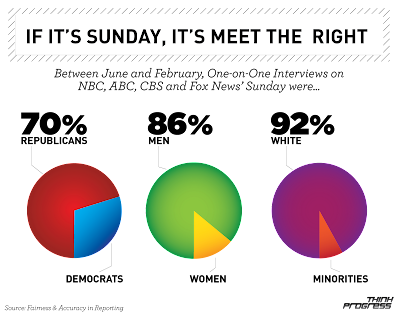 Sunday-talk-shows-02.png