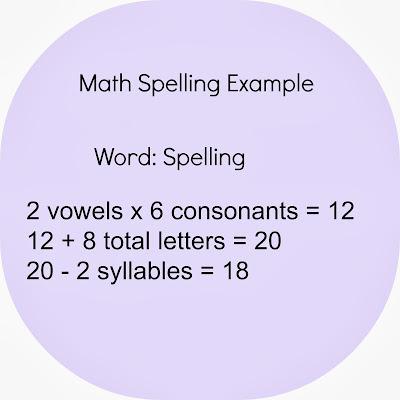 math spelling