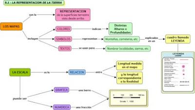 http://cmapspublic2.ihmc.us/rid=1MLL3VYFB-21F1GRJ-1SJ2/9.1%20-%20LA%20REPRESENTACION%20DE%20LA%20TIERRA.cmap?rid=1MLL3VYFB-21F1GRJ-1SJ2&partName=htmljpeg