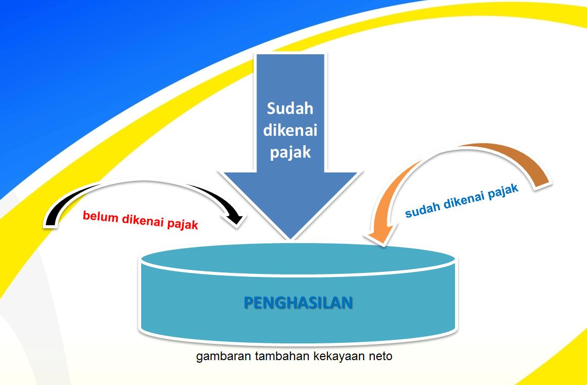 Tarif Pph Badan Spt 2015 | tarif pph badan spt 2015