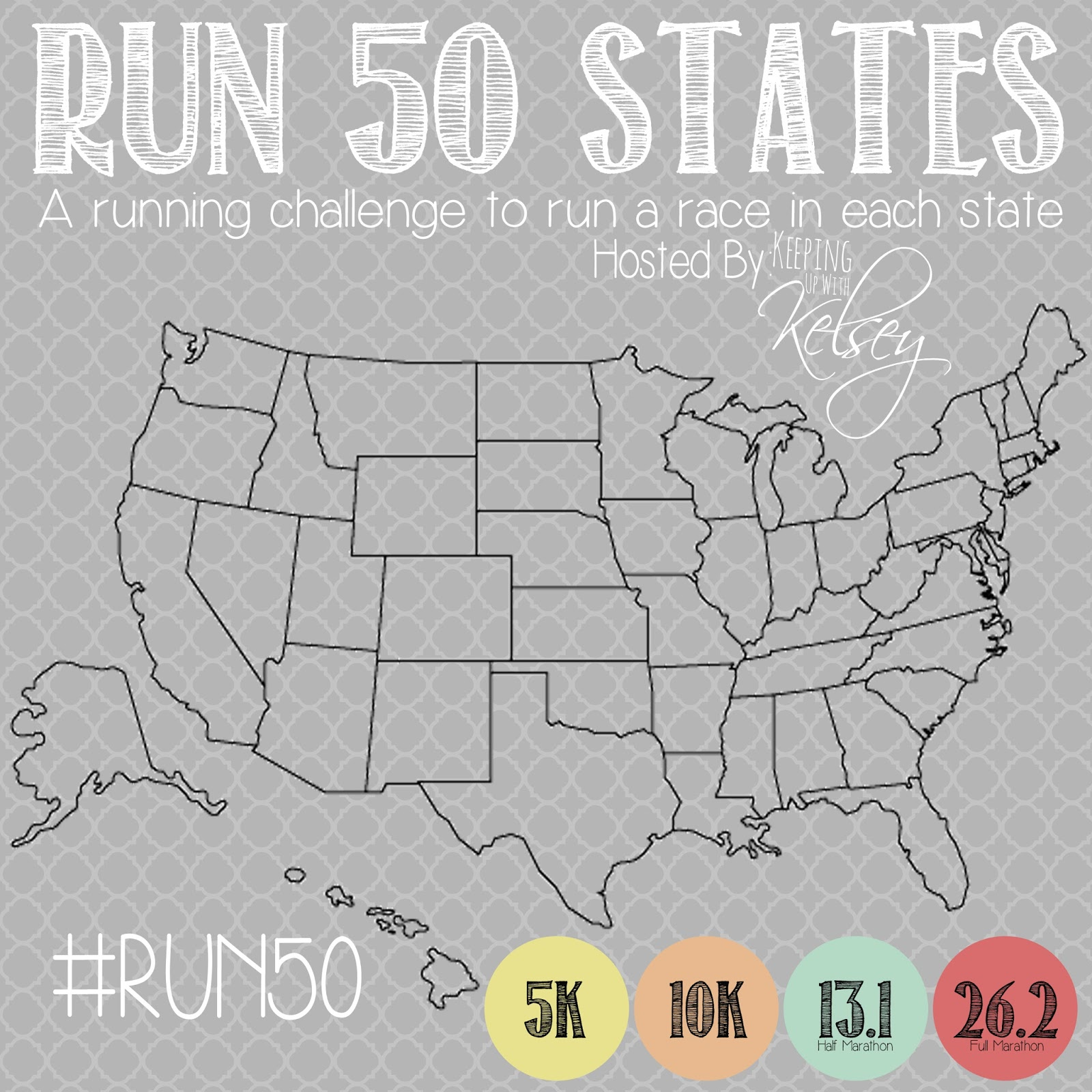 Keeping Up With Kelsey Run States - How to map out a run