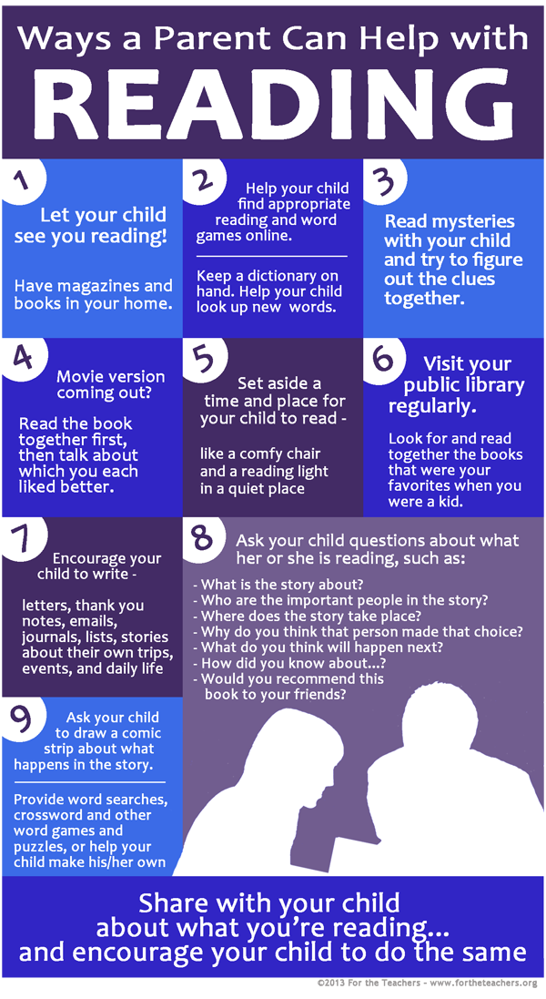 Ways a Parent can Help with Reading infograph I can Read: learning to read at home