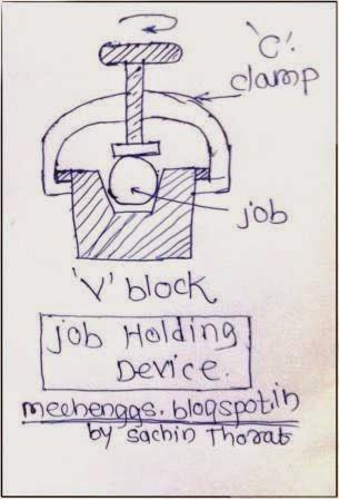 Job holding device- V Block