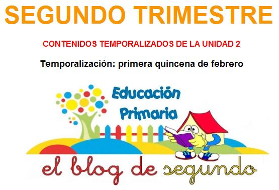 http://www.primerodecarlos.com/SEGUNDO_PRIMARIA/enero/tema2/programacion/UNIDAD2.htm