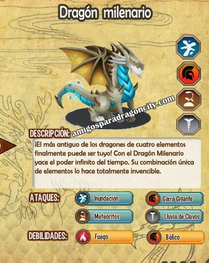 imagen de las caracteristicas del dragon milenario