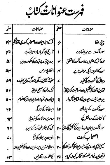 Maarika-e-Eiman-o-Madiyyat pdf