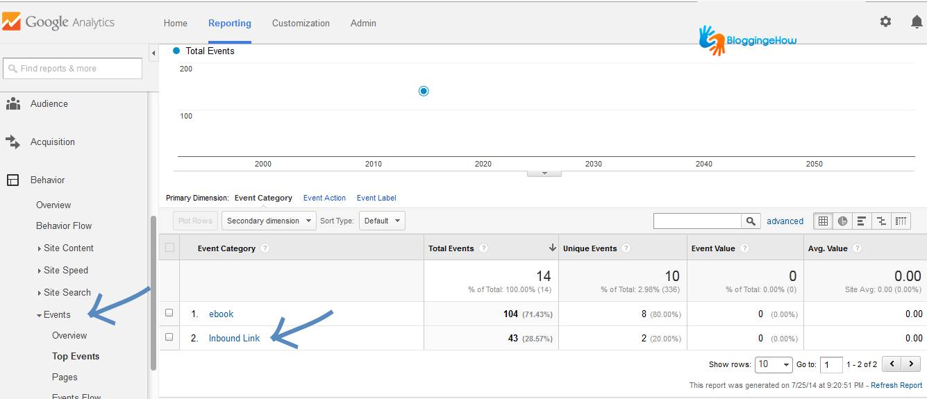 event tracking in google analytics bloggingehow
