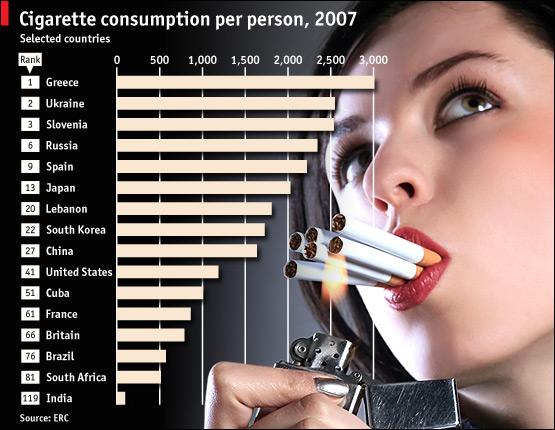 negara pecandu merokok