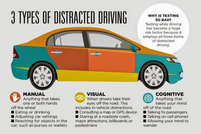 how do distractions affect one's driving Eating while driving is one of the most common forms of distracted driving learn about the associated dangers at decide to drive.