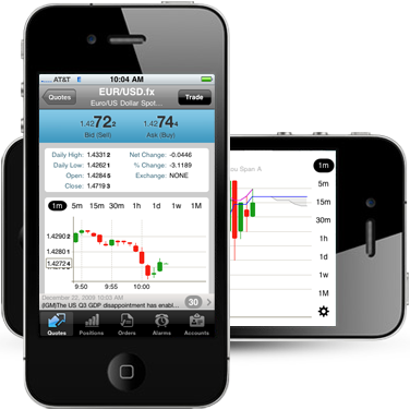 Mobile forex trading download