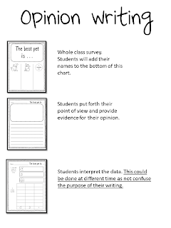 writing prompts for opinion essays Opinion writing teaching students to write opinion pieces on topics or texts, supporting a essay op-ed (opinion editorial) reviews commercials.