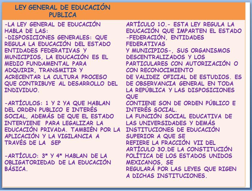 ley estatal de educacion: