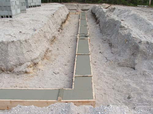 Civil engineering foundation and its types for Concrete foundation types