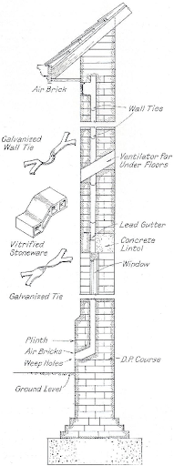 books for brickwork  pitman u0026 39 s vol 5