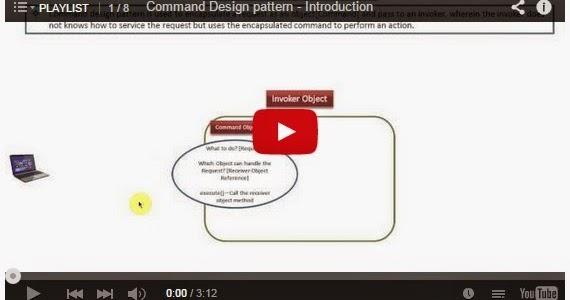 Java ee command design pattern playlist for Object pool design pattern java