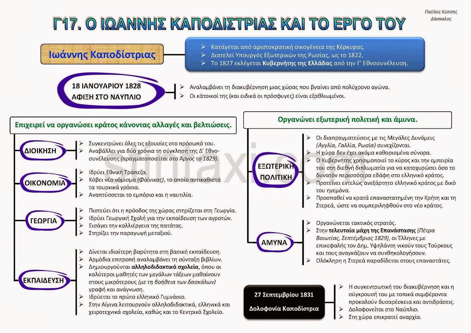 http://www.stintaxi.com/uploads/1/3/1/0/13100858/c17-kapodistrias-v2.1.pdf