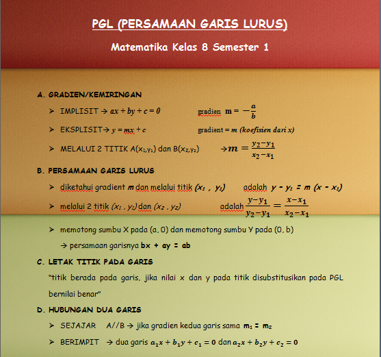 Kampo3ng Math Resum Persamaan Garis Lurus Smp Kelas 8 Semester 1