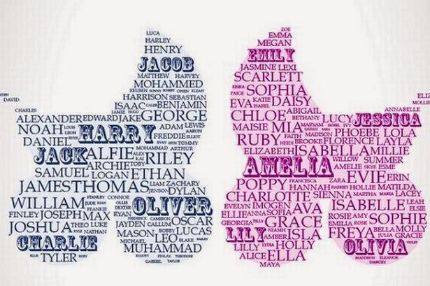 Names For Girls 2014