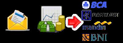 Cara Mengisi Deposit Saldo Server Reload Pulsa Termurah Stok Lengkap Transaksi Lancar