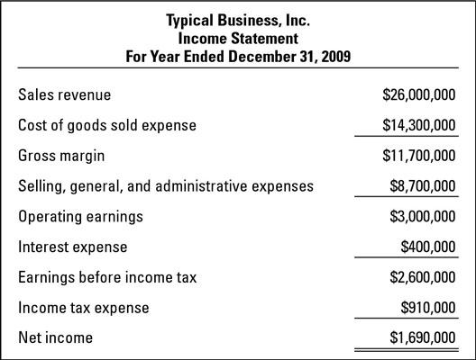 how is the income statement of a merchandising company different from that of a service company The multiple-step format for the income statement provides more information than the single-step method and is the preferred format for the vast majority of publicly traded companies a publicly traded company is one whose stock is for sale to the general public, like you or me, on one of the stock.