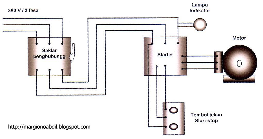 Bagirgiono abdil ber diagram skematik menunjukkan keseluruhan hubungan rangkaian listrik antar komponen tanpa melihat penempatan posisi komponen komponen ataupun pengaturan ccuart Gallery