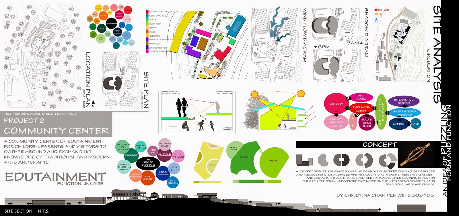 Design Architecture Portfolio Design Studio 4 Project 2 Community Center