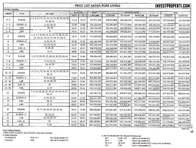 Harga jual / price list terbaru Akasa BSD Apartment