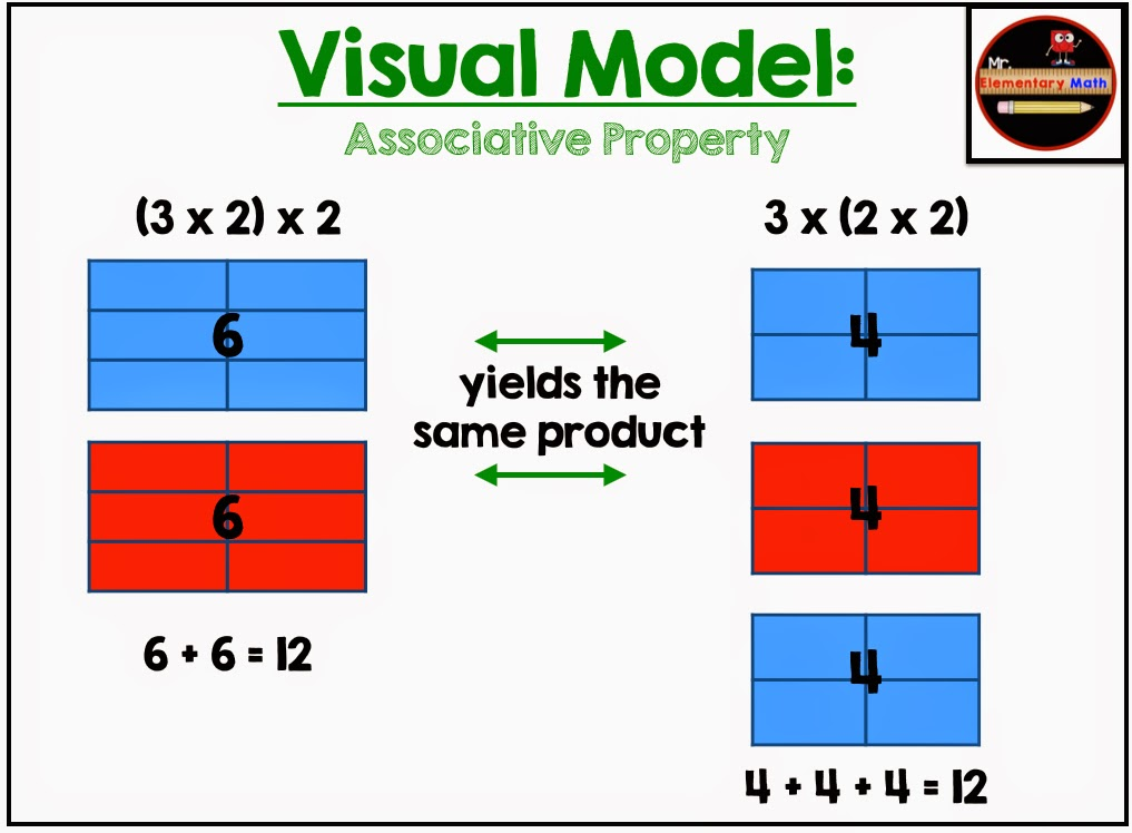 distributive properties of multiplication worksheets 4th grade