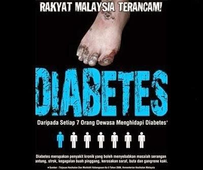 Kenali Tanda Tanda awal Penyakit Diabetes