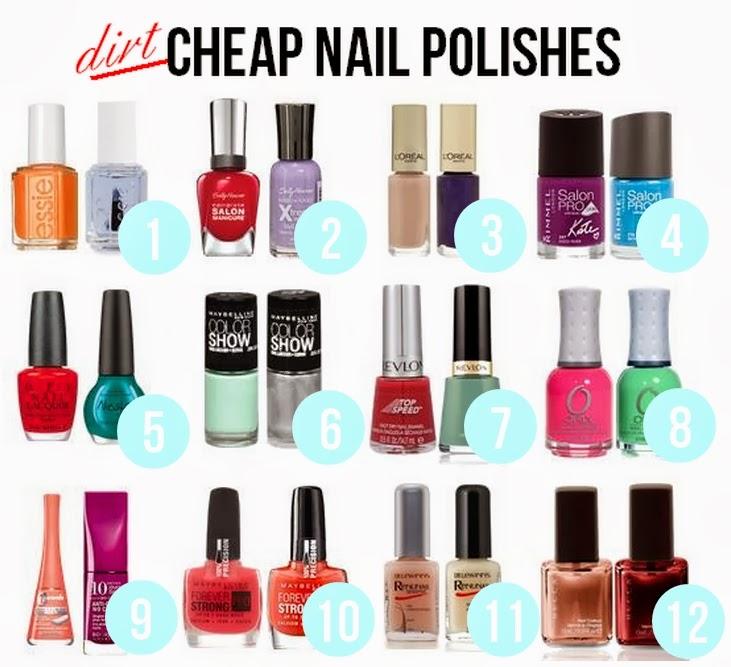 25 brave Inexpensive Nail Polish – ledufa.com