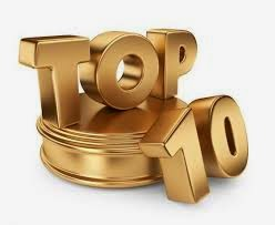 2013 Top 10 Copper-producing Countries