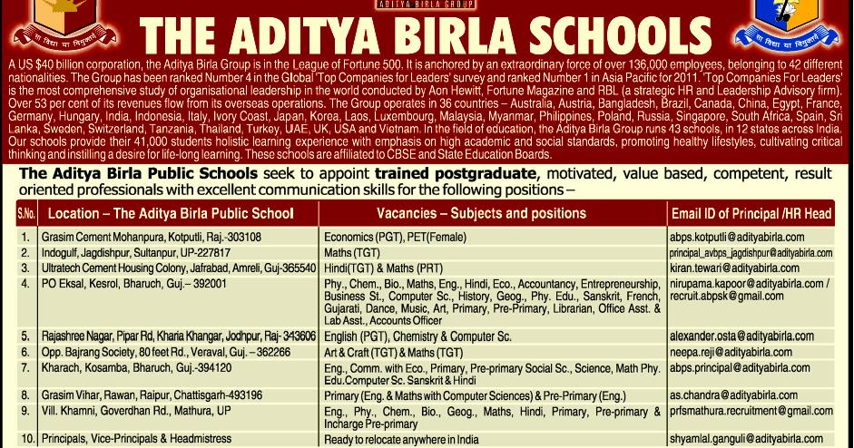 Aditya birla public school recruitment 2013 indian employment news govt jobs 2017