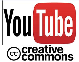 Jenis Pelanggaran Hak Cipta/Lisensi Di Youtube