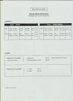Jadual Darjah 5 Maths Clinic 2014